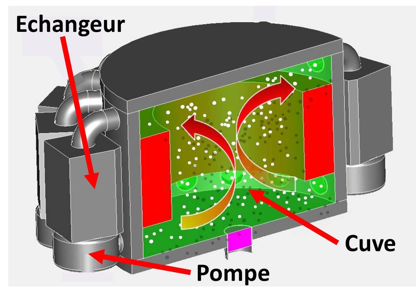 Réacteur Nucléaire Rapide à Sels Fondus