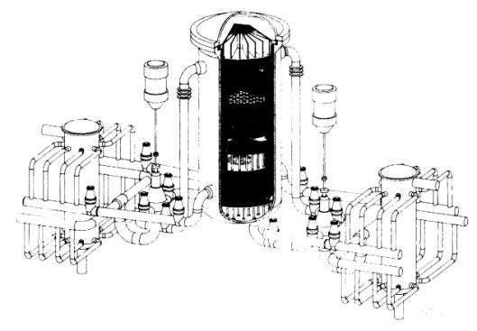 Synthèse études EDF - CEA 1973 - 1983.png