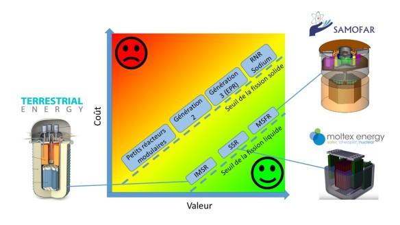 valeur-vs-cout-8